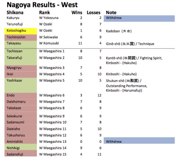 Nagoya 2016 West.png